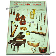 MUSICAL INSTRUMENTS OF THE SYMPHONY ORCHESTRA POSTER FOR 5 LANGUAGE EDUCATIONAL