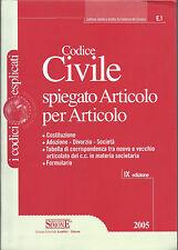 DIRITTO_CODICE CIVILE SPIEGATO ARTICOLO PER ARTICOLO_ED. GIURIDICHE SIMONE 2005