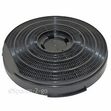 Genuine PHILIPS WHIRLPOOL Charcoal Cooker Hood Carbon Filter Vent Type 34 FAC349