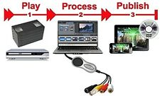 Analog S-Video RCA To USB Recorder Adapter MPEG Editor