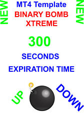Binary Options Trading System Strategy BINARY BOMB XTREME 300 Seconds Template