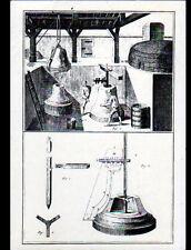 VILLEDIEU-les-POELES (50) FABRICATION d'un MOULE à CLOCHE en 1767