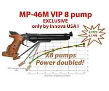 MP-46M multi-pump conversion kit