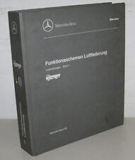 Werkstatthandbuch Mercedes Benz CUW Luftfederung Stand Juni 1998!