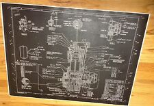 Harley Davidson Shovelhead Motor Blueprint Poster Print Picture Photo Beer Sign