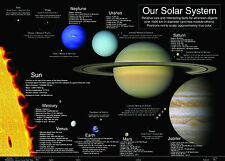 laminated OUR SOLAR SYSTEM LEARNING EDUCATIONAL POSTER WALL CHART | SUN PLANETS
