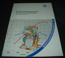 SSP 203 VW Lupo 1,0 Liter 37 kW Ottomotor mit untenliegender Nockenwelle 05/1998