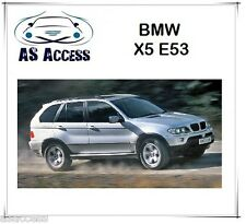 Pack LED Complet BMW X5 E53
