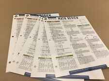 New Study Group Pack of 5 REA Math Review Quick Access Reference Chart ShipsFREE