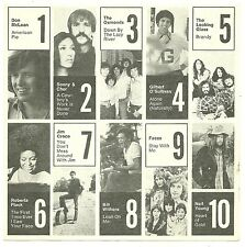 "1972 WCFL Radio Chicago Top 40 Survey ""Big 10 of 1972"" Rod Stewart & Faces ++"