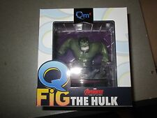 Loot Crate May 16 Power Marvel Q Fig The Hulk New