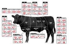 "Cattle Butcher Chart Beef Cuts Diagram Meat Poster 24""x36"""