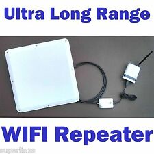 SuperLinxs WIFI Repeater - Signal Booster Internet Sharing Wireless N Ethernet