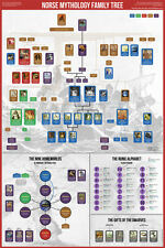 NORSE MYTHOLOGY FAMILY TREE Nordic Gods Pagan Religion Wall Chart POSTER