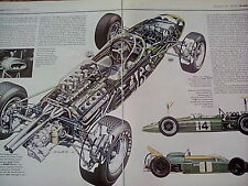 Brabham 1963 F1 V8 Article Cutaway Artwork Images Pages from Book
