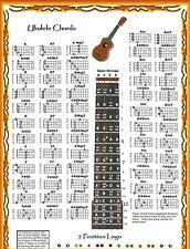 UKULELE CHORDS POSTER 13X19 WITH NOTE LOCATOR & 5 POSITION LOGO - UKE
