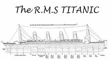 THE RMS TITANIC SHIP SIDE PLAN LAYOUT DECKS PLAN WHITE STAR LINE FOR COLLECTORS