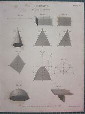 1807 daté impression antique ~ mécanique centre de gravité des diagrammes différents