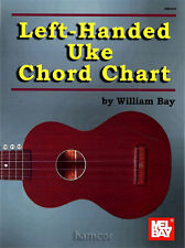 Left Handed Uke Ukulele Chord Chart by William Bay Fingerboard Diagram Mel Bay
