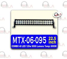 40 LED 120w 9500 LUMINS Temp:6000K 22.5INCH