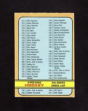 1972 - 73 OPC Hockey Checklist #19 --- Nice -- UNMARKED