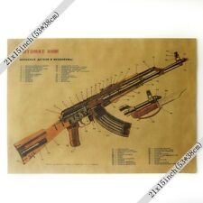 """Vintage Style Retro Paper Poster Gifts 21x15"""" Inch Gun AK47 Structure Chart Map"""