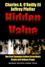 Hidden Value: How Great Companies Achieve Extraordinary Results with Ordinary Pe