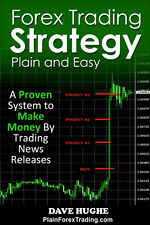 Forex Trading Strategy - A Proven System to Make Money By Trading News Releases