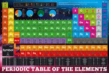 PERIODIC TABLE OF THE ELEMENTS POSTER 'NEW LICENSED 61X91CM' SCIENCE SCHOOL