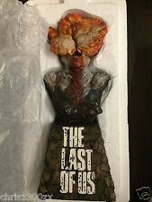 "The Last of Us Clicker Bust Statue - Polystone 11"" Tall by Naughty Dog"