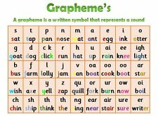GRAPHEME - A4 LAMINATED DISPLAY POSTER - PHONICS LITERACY LETTERS & SOUNDS EYFS