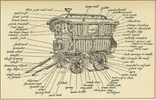 Gypsy CARAVAN DETAILED DRAWING e *Crazy quilting*Quilt art fabric block*5X7 INCH