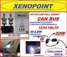 KIT LAMPADE H4 LED CREE FULL LED 4300 LUMEN 5000°K 12V 24V CAMION AUTO CAN BUS