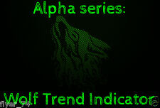 """FOREX Indicator Alpha series: """"Trend Wolf Indicator"""" average 250 pips per month!"""