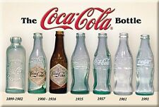 Coca Cola Bottle Evolution steel fridge magnet      (de)