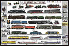 History of Trains Chart Education Kid Child Children Engineer Print Poster 24x36