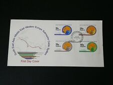 SINGAPORE FDC 1986 - SEA-MIDDLE EAST - WESTERN EUROPE SUB.CABLE SYSTEM
