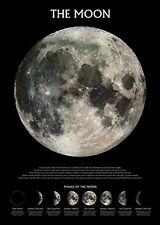 PLANETEN PLANETS POSTER DER MOND THE MOON