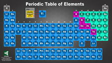 """015 Periodic Table of The Elements Fabric - Chemical Elements 25""""x14"""" Poster"""