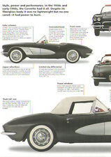 1961 Corvette Article - Must See !!