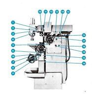 Fräsmaschine WMW Bedienungsanleitung für Ruhla FUW 200-FUW-250-FUW-315
