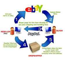 Top 700 Dropship Wholesale List Amazon & Ebay, Make Money from home Today