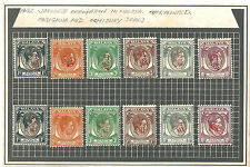 Malaya Japanese Occupation mounted mint Penang seal overprints sold as is.