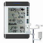 Professional Wireless Weather Station w/ PC Link WH2081