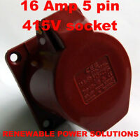 16 AMP 415V 5 PIN PANEL SOCKET RED 3 PHASE HT-115 16A