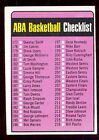 1973 Topps ABA Checklist Unmarked #242 NR/MINT+ basketball card
