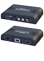 Analog RCA S-Video Audio to Digital HDMI HDTV Converter with extra HDMI input