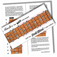 MASTER the BASS GUITAR FRETBOARD NOTES chart electric