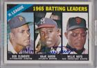 WILLIE MAYS 2004 Topps Originals 1965 Batting Leaders buyback auto #13 19 Uncirc