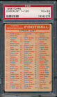 1956 Topps Football Cards 38